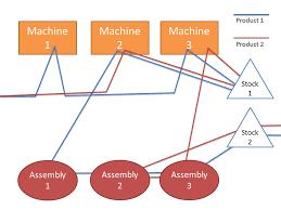 Spaghetti Number Chart File Spaghetti Chart Example Simple Png Wikipedia