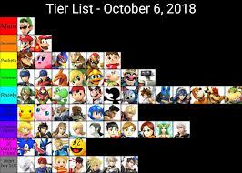 Ssb Wii U Tier List