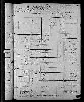 Lewis J. Pierce (1869-) • FamilySearch