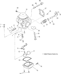 2004 polaris ranger 500 wiring diagram wiring diagram and hernes 03 polaris predator 500 wiring diagram automotive diagrams