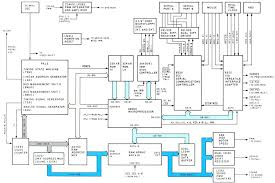 Diagrams Block Diagram Porter Five Forces Analysis Template Why ...