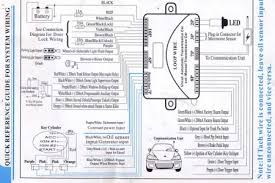autowatch car alarm wiring diagram periodic tables car alarm wiring colour codes at Car Security System Wiring Diagram