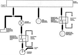 i need a vacuum hose diagram on a 1999 ford contour 6cyl fixya d570c96 gif