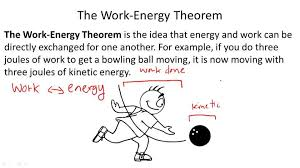 The Work Energy Theorem Bowling Ball Kaiserscience