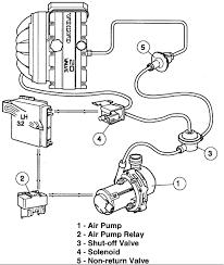 volvo s40 motor diagram nice place to get wiring diagram • volvo xc90 2 5t vacuum pump diagram wiring diagram todays rh 15 11 12 1813weddingbarn com volvo s40 engine diagram 2001 volvo s40 engine diagram