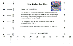 Calibrated Size Estimation Chart Transparency