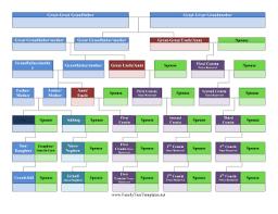Excel Templates Family Tree 7 Generation Family Trees