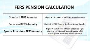 Your High Three Estimate In Our Fers Calculator Retirement