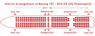 Boeing 737 900 Seating Chart Fleet Spicejet Airlines