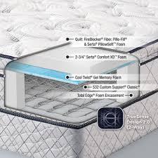 twin mattress pillow top. Serta Sleeper Taryn Super Pillow Top Twin Mattress Alternate Image