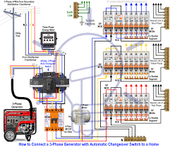 phase generator wiring connections on wiring telephone connection 3 phase generator wiring connections wiring diagram go how to connect a portable generator to the