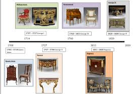 collecting antique furniture style guide. Georgian Furniture Style Guide Collecting Antique R