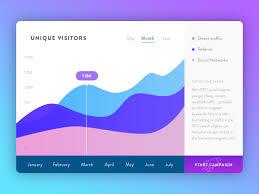 Chart Psd Free Download Chart Widget User Interface Free Download
