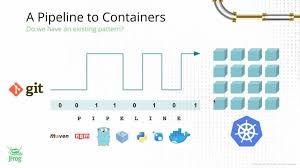 Cd Capacity Chart Kubernetes Ci Cd Pipelines At Scale