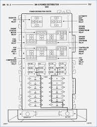 32 new 2017 jeep wrangler fuse box diagram amandangohoreavey 1995 jeep wrangler manual 2017 jeep wrangler fuse box diagram new 1995 jeep wrangler fuse box diagram inspirational need a