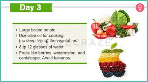 Fruit And Vegetable Diet Chart For Weight Loss Gm Diet Plan 7 Day Meal Plan For Fast Weight Loss