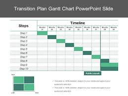 Transition Plan Gantt Chart Powerpoint Slide Template