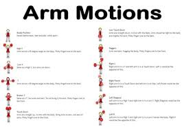 Arm Motions With Descriptions Cheer Moves Cheerleading