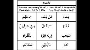 Tajweed Rules Chart Easy Tajweed English Rules Of Madd
