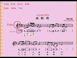 Tutorial Video Chinese Music Notation Reading And Basic Dizi Fingering Chart Key D