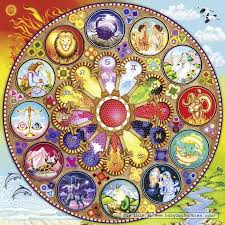Beautiful Astrology Chart Free 15 Minute Astrology Chart Readings With Daizy In