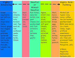 Pregnancy Fruit Chart How To Get A Boy Naturally And Scientifically
