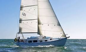 Sailboat Comparison Chart Popular Types Of Sailboats Illustrated And Described In Detail