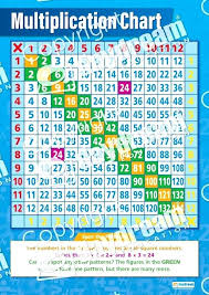 20 Chart Multipucation Chart Zain Clean Com