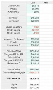 Financial Independence Spreadsheet Mad Fientist