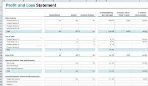 profit and loss excel spreadsheet 10 profit and loss templates excel templates