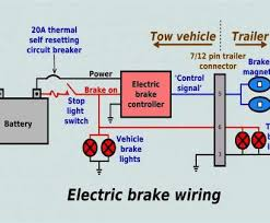 trailer brake away wiring diagram top electric trailer brakes trailer brake away wiring diagram best wiring diagram trailer breakaway valid gooseneck diagrams of