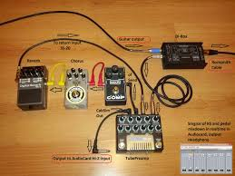 how to build a professional rocksmith plug acirc acute n acirc acute play usb bt and there must be active pickups on guitar or need setup compressor in gap between di dox and rs cable for good recognition notes for signal amplification