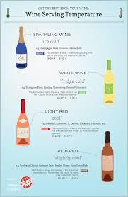 Wine Serving Temperature Chart Wine Serving Temperature And Ettiquette Wine Folly