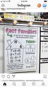 Could Do With X Fact Maths Anchor Charts First Grade