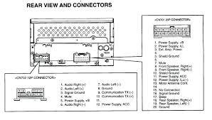 nissan titan fuse box schematic diagram schematic wiring diagram 2004 nissan titan radio wiring diagram 2011 nissan armada fuse diagram titan headlight location box rhmixsportsite nissan titan fuse box at