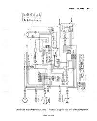 kawasaki 750 jet ski wiring diagram kawasaki wiring diagrams wiring diagram 96 tp750 sts