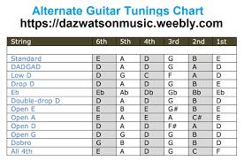 Bass Tuning Chart Alternate Guitar Tuning Chart In 2019 Guitar Free Guitar