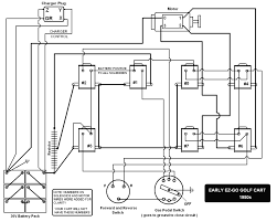 36 volt ez go golf cart wiring diagram saleexpert me throughout ez go txt 36 volt wiring diagram at Golf Cart 36 Volt Ezgo Wiring Diagram
