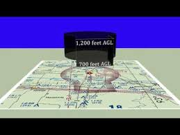 Class G Airspace Sectional Chart Class E And G Airspace