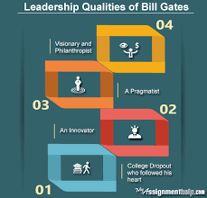 bill gates a role model for his leadership qualities the leadership qualities of bill gates