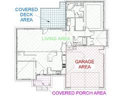 House Cost Estimator Cost To Build A Home