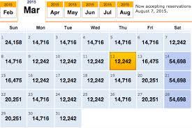 Southwest Announces Massive Devaluation Effective April 17