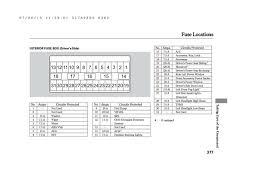 2003 accord ex fuse box diagram 2003 wiring diagrams 2004 honda accord under hood fuse box diagram at 2004 Honda Accord Fuse Box Layout