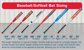 Baseball Bat Chart Height Weight 65 Rational Softball Bat Sizing Calculator