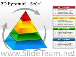 Pyramid Powerpoint Pyramid Presentation Template 3d Pyramid Powerpoint Template 3d