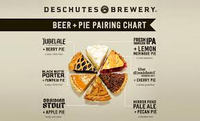 The Ultimate Dessert Pairing Beer And Pie