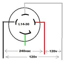 4 wire 240v outlet diagram how to wire 240v generator plug doityourself com community forums l14 30 jpg views 21871 size