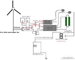 wind turbine wiring diagram wind image wiring diagram leamy electric grid tie wind system windynation community forums on wind turbine wiring diagram