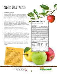 on the simply good nutrition education materials from this month and next to learn more