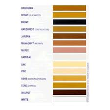 Timbermate Color Chart Galvin Hardware